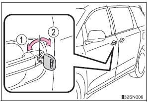 Toyota Sienna. Key