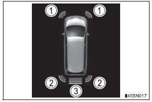 Toyota Sienna. Multi-information display
