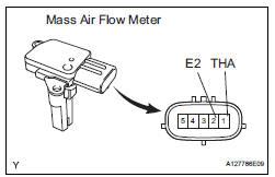 Toyota Sienna Service Manual: Mass air flow meter - Sfi