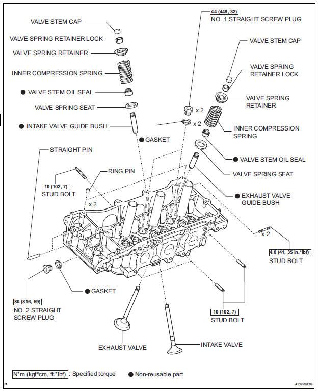 Toyota Sienna Service Manual  Engine Unit - 2gr-fe Engine Control System