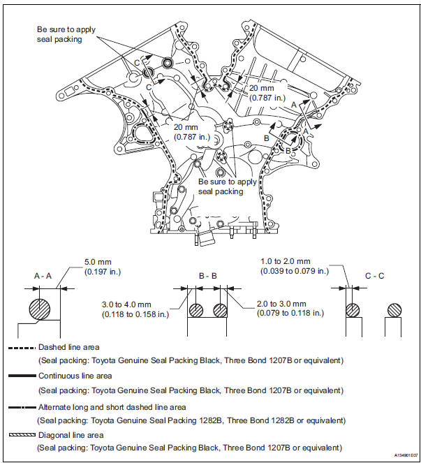 Toyota Sienna Service Manual: Reassembly - Engine unit - 2Gr