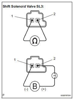 Shift solenoid c performance peugeot - Сердце автомобиля