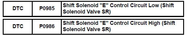 "Shift Solenoid ""E"" Control Circuit"