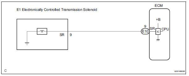 Toyota Sienna Service Manual: Shift Solenoid