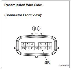 INSPECT TRANSMISSION WIRE (SR)