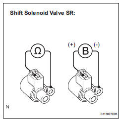 INSPECT SHIFT SOLENOID VALVE SR