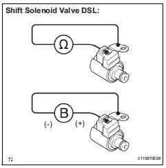 tcc solenoid circuit fault