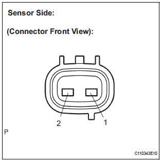 How To Check Toyota Speed Sensor
