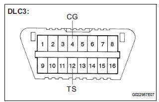 Toyota Sienna Service Manual: Perform zero point calibration