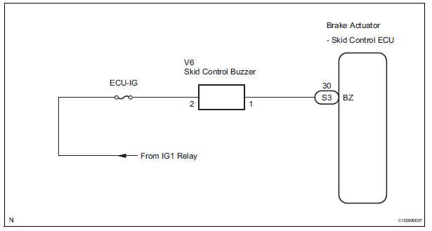 Toyota Sienna Service Manual  Skid Control Buzzer Circuit