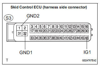 INSPECT SKID CONTROL ECU (IG1 TERMINAL)