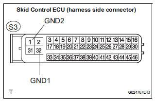 INSPECT SKID CONTROL ECU (GND TERMINAL)