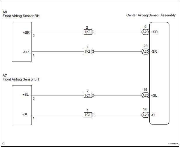 Toyota Sienna Service Manual: Center Airbag Sensor Assembly