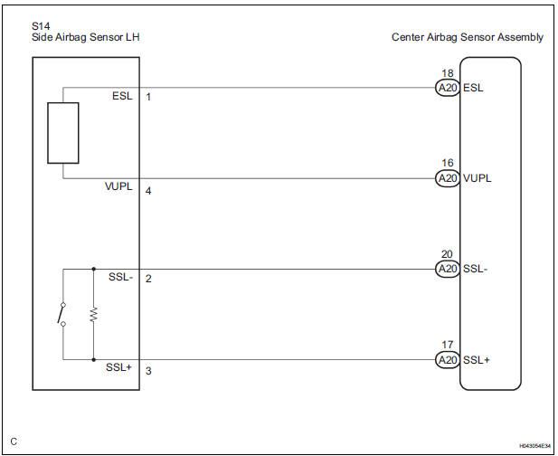 Wiring Diagram: Airbag Wiring Diagram S14 At Outingpk.com