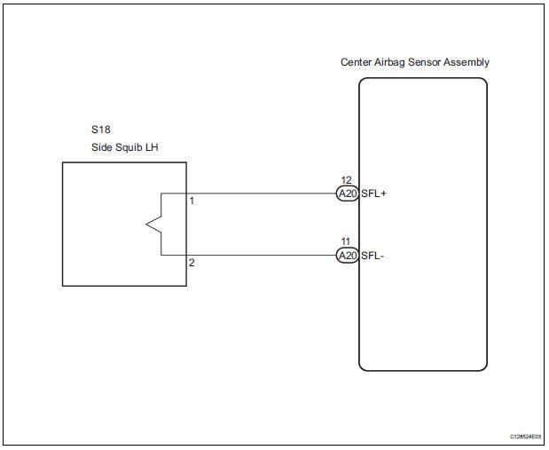 Toyota Sienna Service Manual  Short In Side Squib Lh Circuit