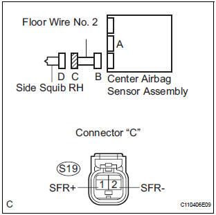 CHECK FLOOR WIRE NO.2 (SIDE SQUIB RH CIRCUIT)