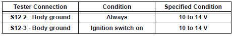 Standard voltage
