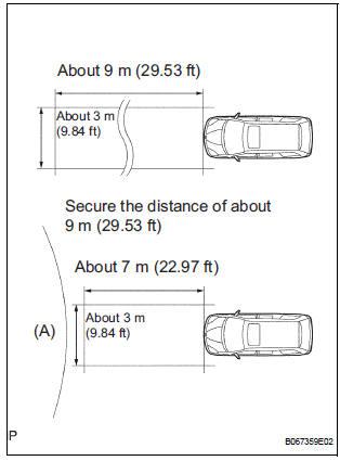 Toyota Sienna Service Manual: Adjustment - Laser sensor ... on