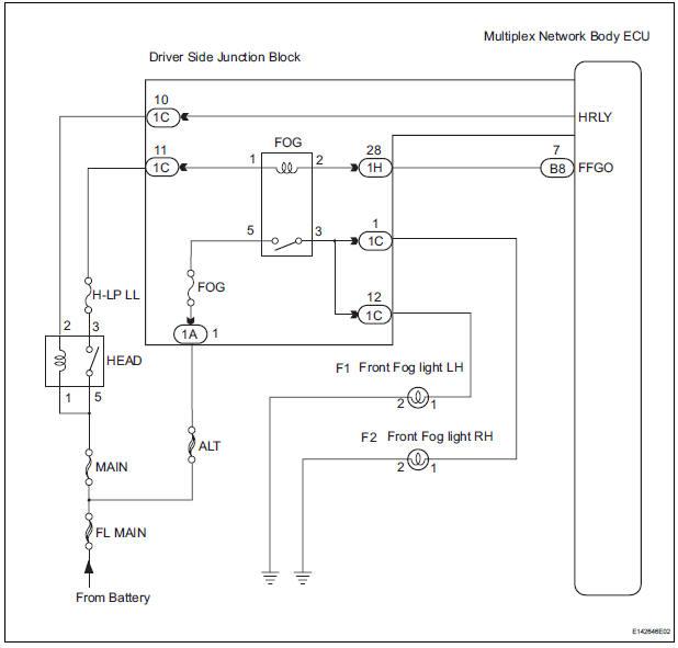 Toyota Sienna Service Manual: Front Fog Light Circuit ... on wind grid tie solar diagram, grid tie solar systems diagram, residential pv system diagram,
