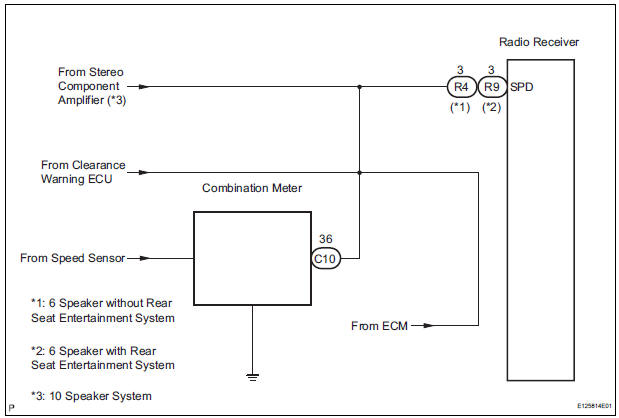 toyota sienna service manual vehicle speed signal circuit between rh tsienna net