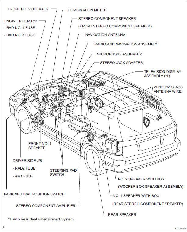 Toyota Sienna Service Manual: Navigation system - NavigationToyota Sienna Service Manual