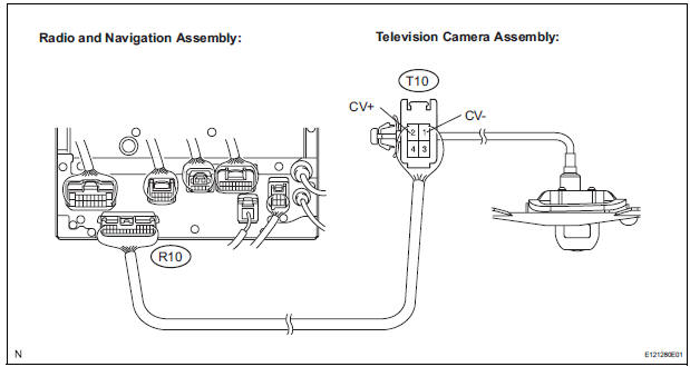 INSPECT TELEVISION CAMERA ASSEMBLY