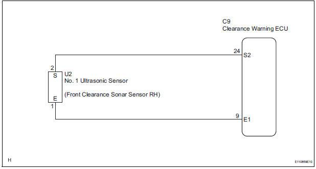 Toyota Sienna Service Manual: Front Clearance Sonar Sensor RH ...