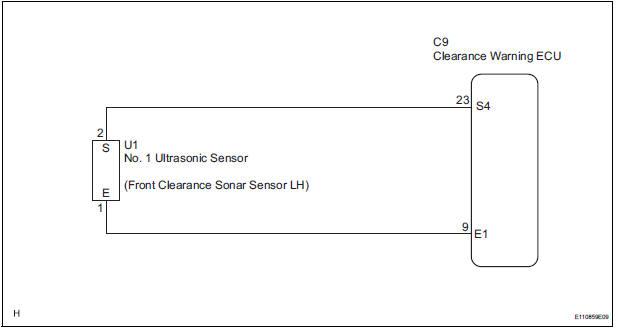 Fine Sonar Wiring Diagrams Basic Electronics Wiring Diagram Wiring Digital Resources Nekoutcompassionincorg