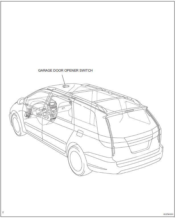 Toyota Sienna Service Manual Garage Door Opener System Garage