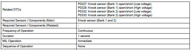 D Fd S Ecu Body Plug Wiring Diagram Within Ecu Pinout together with Knock Sensor Medium likewise Image further  additionally Ae Agze Ecu. on knock sensor wiring diagram