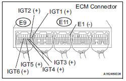 INSPECT ECM (IGT1, IGT2, IGT3, IGT4, IGT5 OR IGT6 VOLTAGE)
