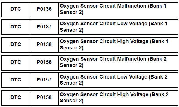 oxygen sensor low voltage bank 1 sensor 2
