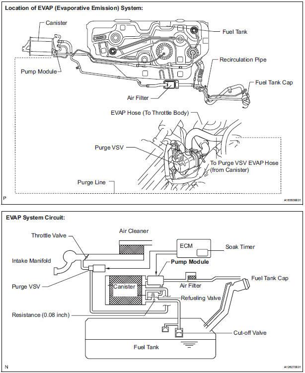 Toyota Sienna Service Manual: EVAP System - Diagnostic