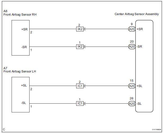 toyota sienna service manual: center airbag sensor ... toyota airbag wiring diagram #7
