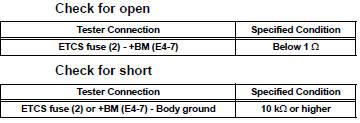Toyota Sienna Service Manual: Throttle Actuator Control