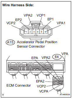 Toyota sienna service manual throttle pedal position sensor check harness and connector accelerator pedal position sensor ecm asfbconference2016 Images