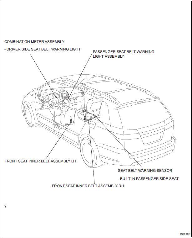 toyota sienna service manual  seat belt warning system