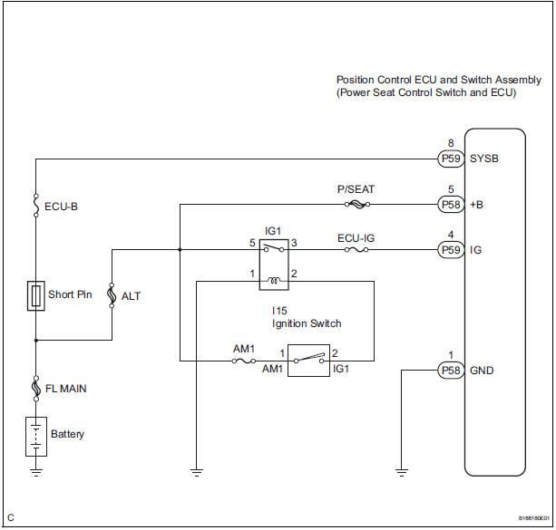 toyota sienna service manual ecu power source circuit. Black Bedroom Furniture Sets. Home Design Ideas