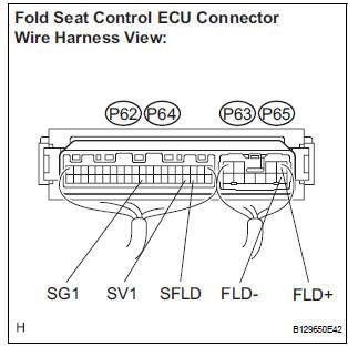 INSPECT FOLD SEAT CONTROL ECU
