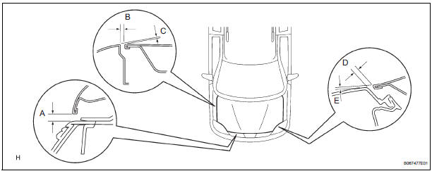 INSPECT HOOD SUB-ASSEMBLY