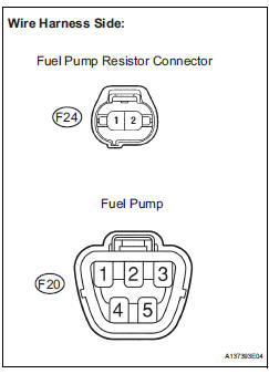 Toyota Sienna Service Manual: Fuel Pump Control Circuit - Diagnostic