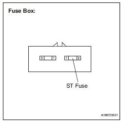 INSPECT FUSE (ST FUSE)