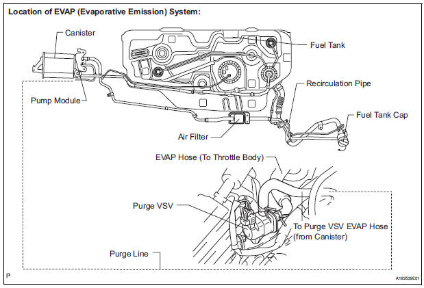 toyota sienna service manual  evap system - diagnostic trouble code chart - sfi system