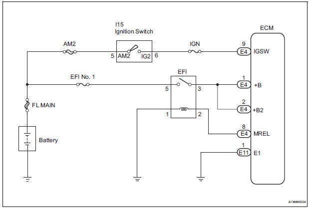 toyota sienna service manual: ecm power source circuit ...  toyota sienna service manual