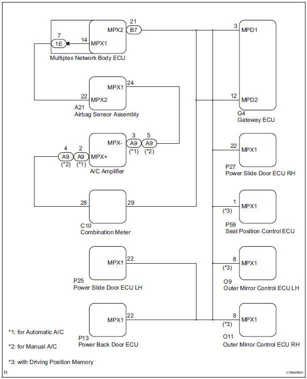 Mpd1 Cable Wiring Diagram Sierramichelsslettvet