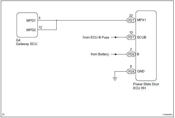 Tremendous Toyota Sienna Service Manual Rear Door Ecu Rh Communication Stop Wiring Cloud Hisonuggs Outletorg