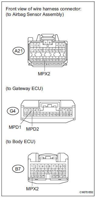 Toyota Sienna Service Manual Mpx Body Ecu Stop Diagnostic