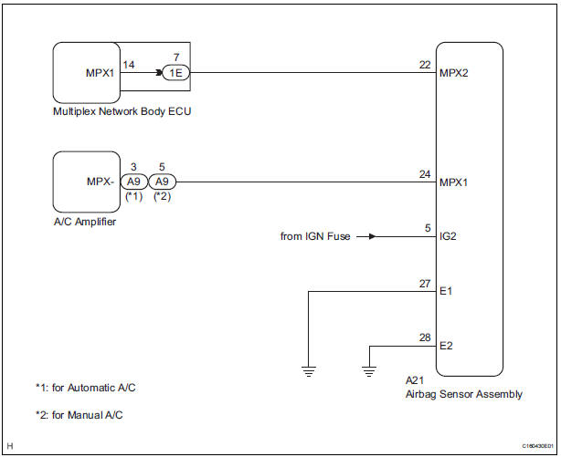 toyota sienna service manual airbag ecu communication stop wiring diagram
