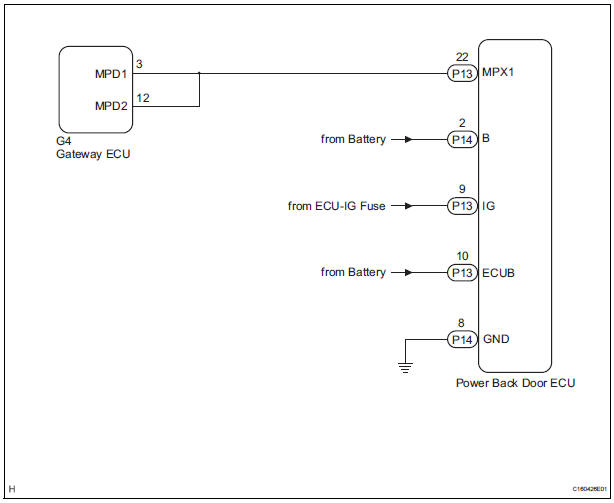 Toyota Sienna Service Manual  Back Door Ecu Communication Stop